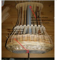 Шаблоны плетения из лозы корзин
