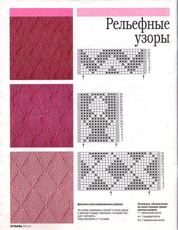 Узор для вязания спицами с описанием и схемами 720