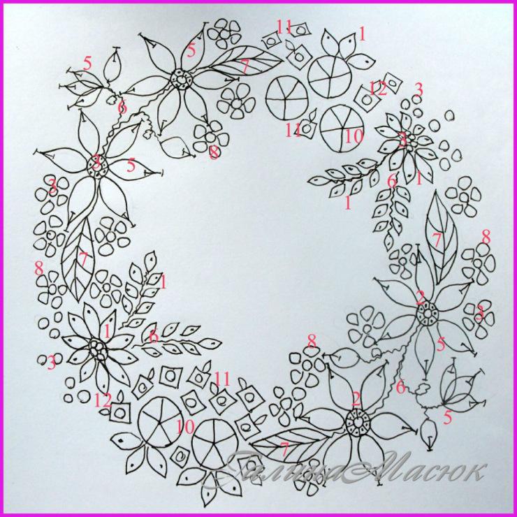 Вышивка лентами схемы розы для подушек