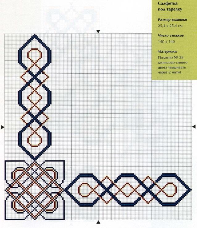 Вышивка кельтскими узорами