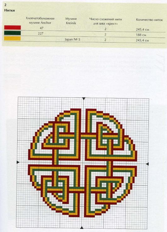 Вышивка кельтский орнамент схема 4